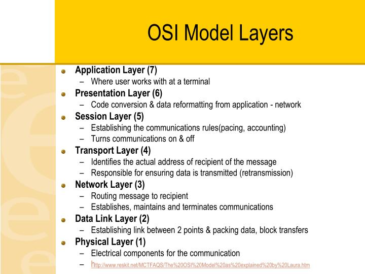 OSI Model Layers