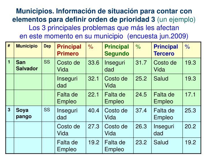 Municipios. Información de situación para contar con elementos para definir orden de prioridad 3