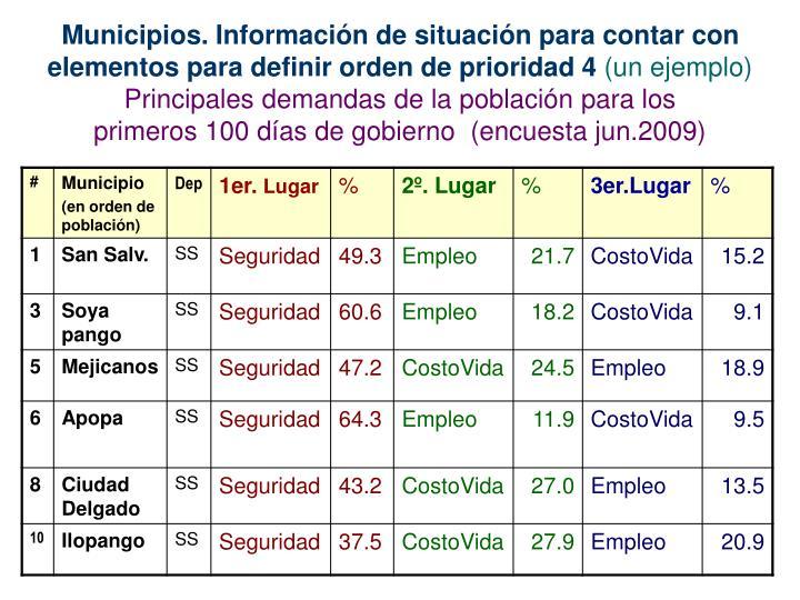 Municipios. Información de situación para contar con elementos para definir orden de prioridad 4