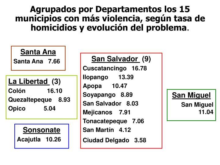 Agrupados por Departamentos los 15 municipios con más violencia, según tasa de homicidios y evolución del problema