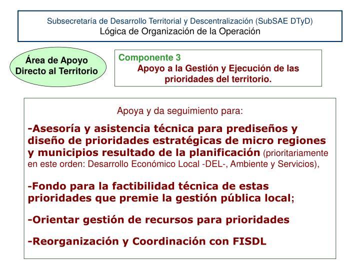 Subsecretaría de Desarrollo Territorial y Descentralización