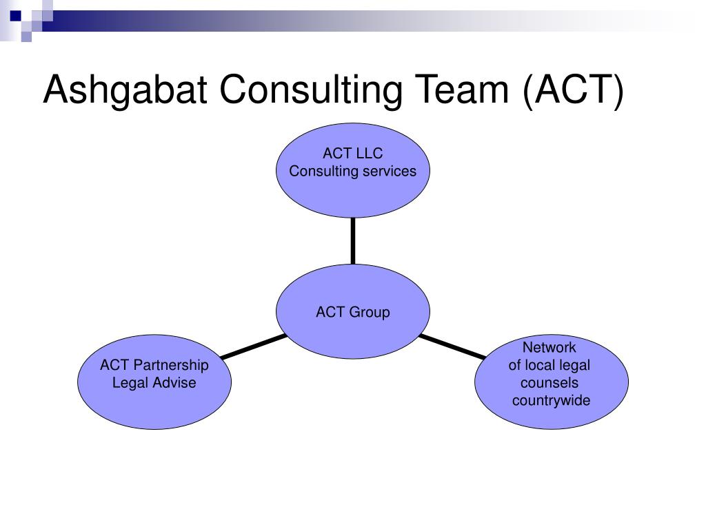 Ashgabat Consulting Team (ACT)