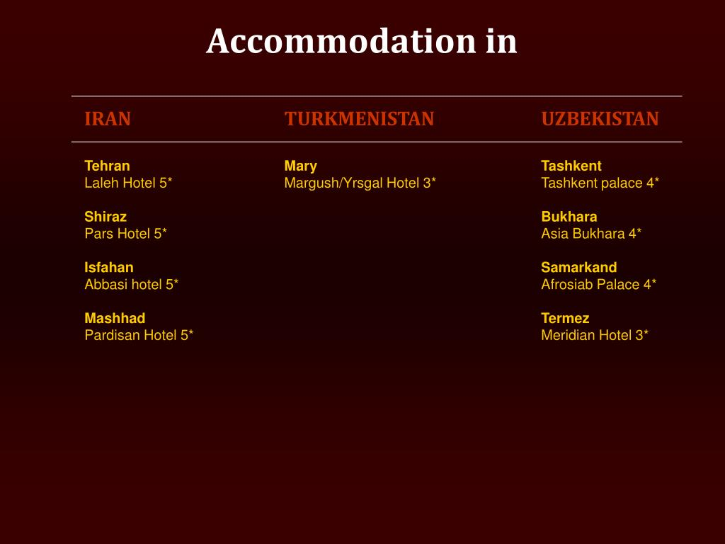 Accommodation in