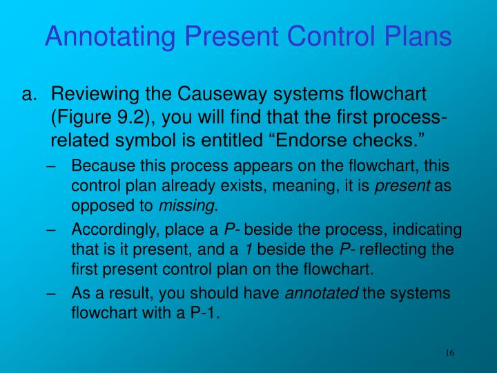 Annotating Present Control Plans