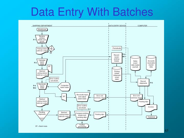 Data Entry With Batches