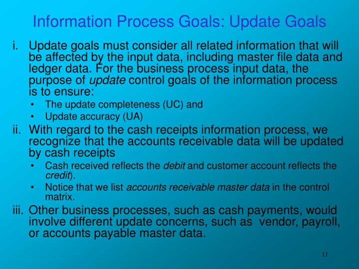Information Process Goals: Update Goals