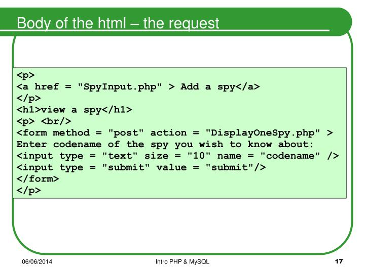 Body of the html – the request