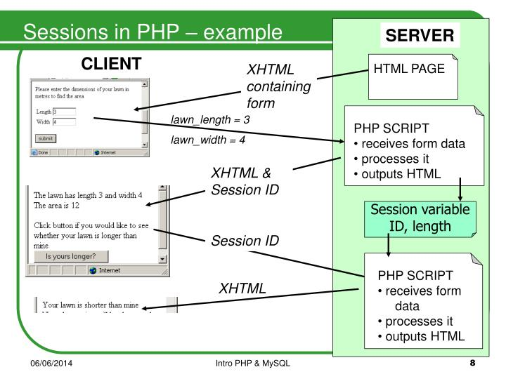 Sessions in PHP – example