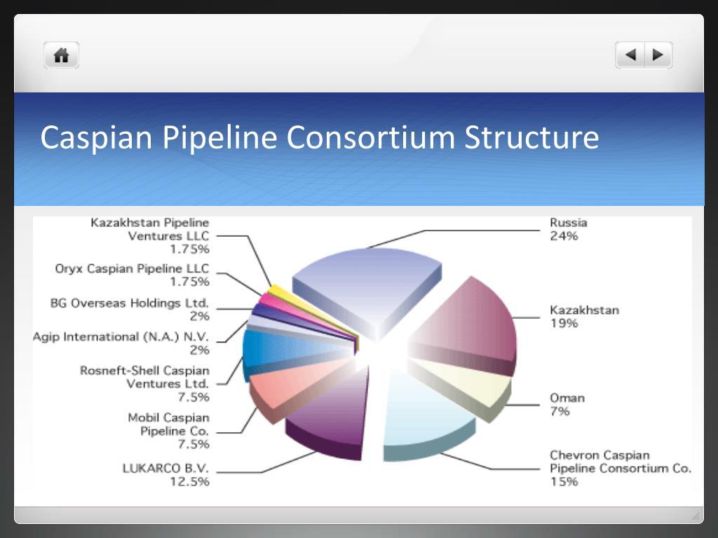 Caspian Pipeline Consortium Structure