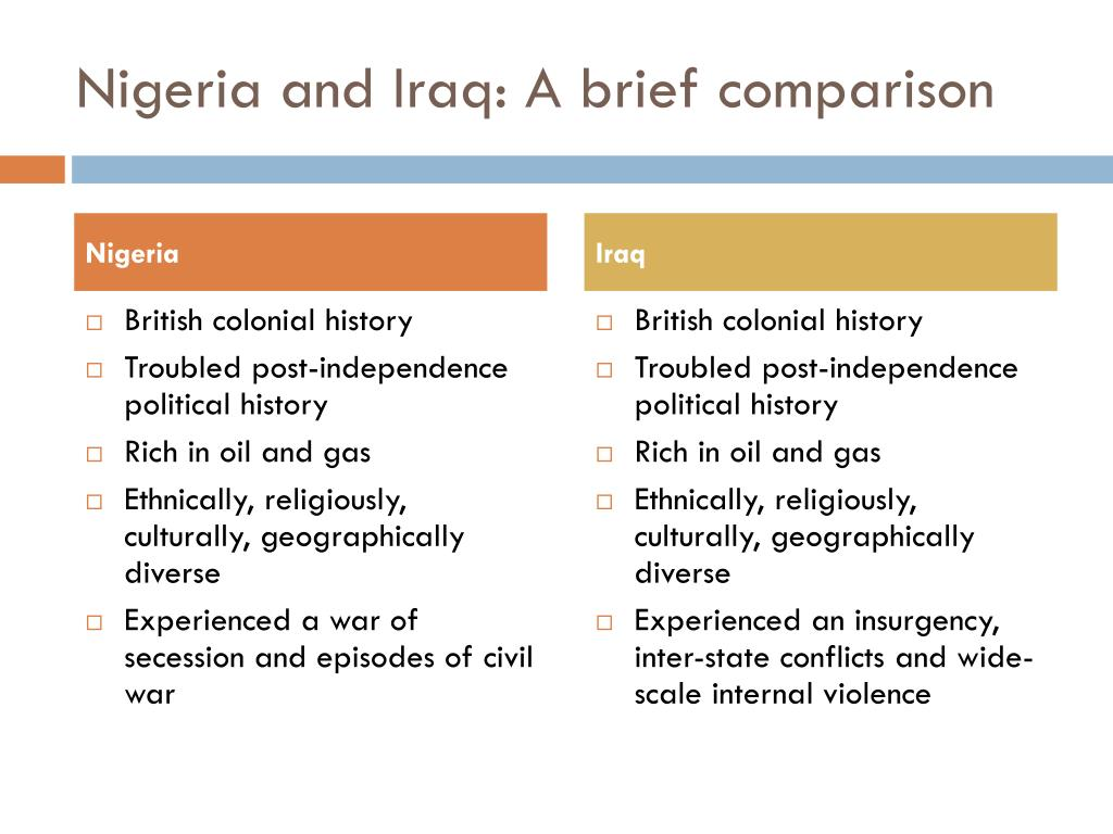 Nigeria and Iraq: A