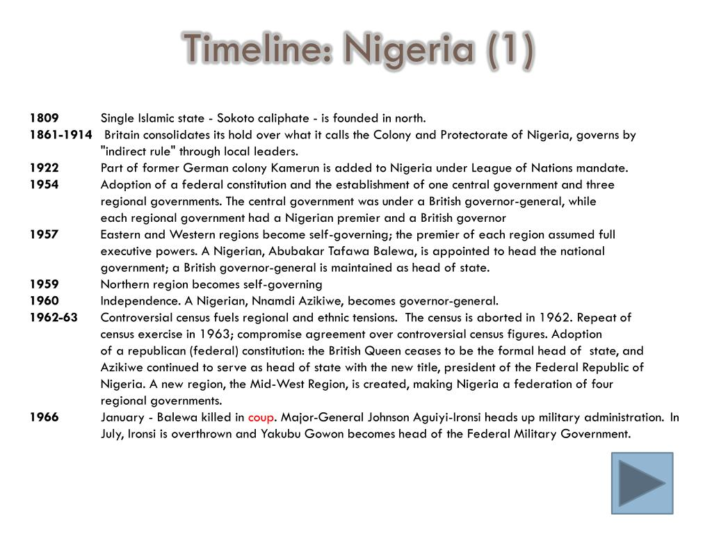 Timeline: Nigeria (1)