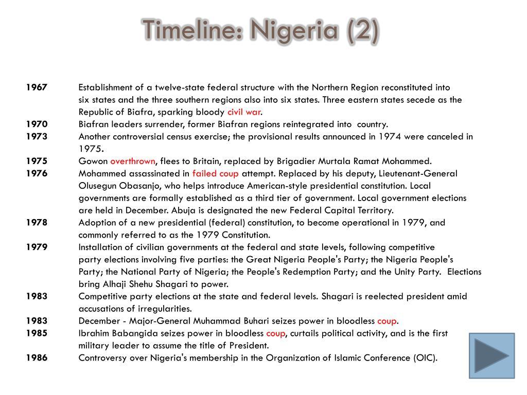 Timeline: Nigeria (2)