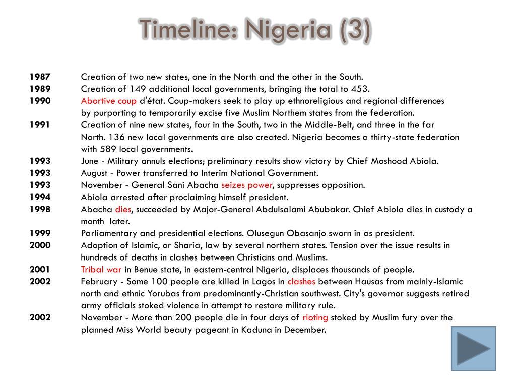 Timeline: Nigeria (3)
