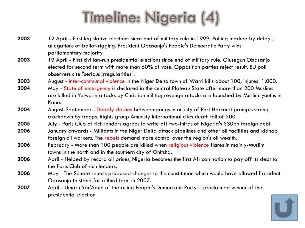 Timeline: Nigeria (4)