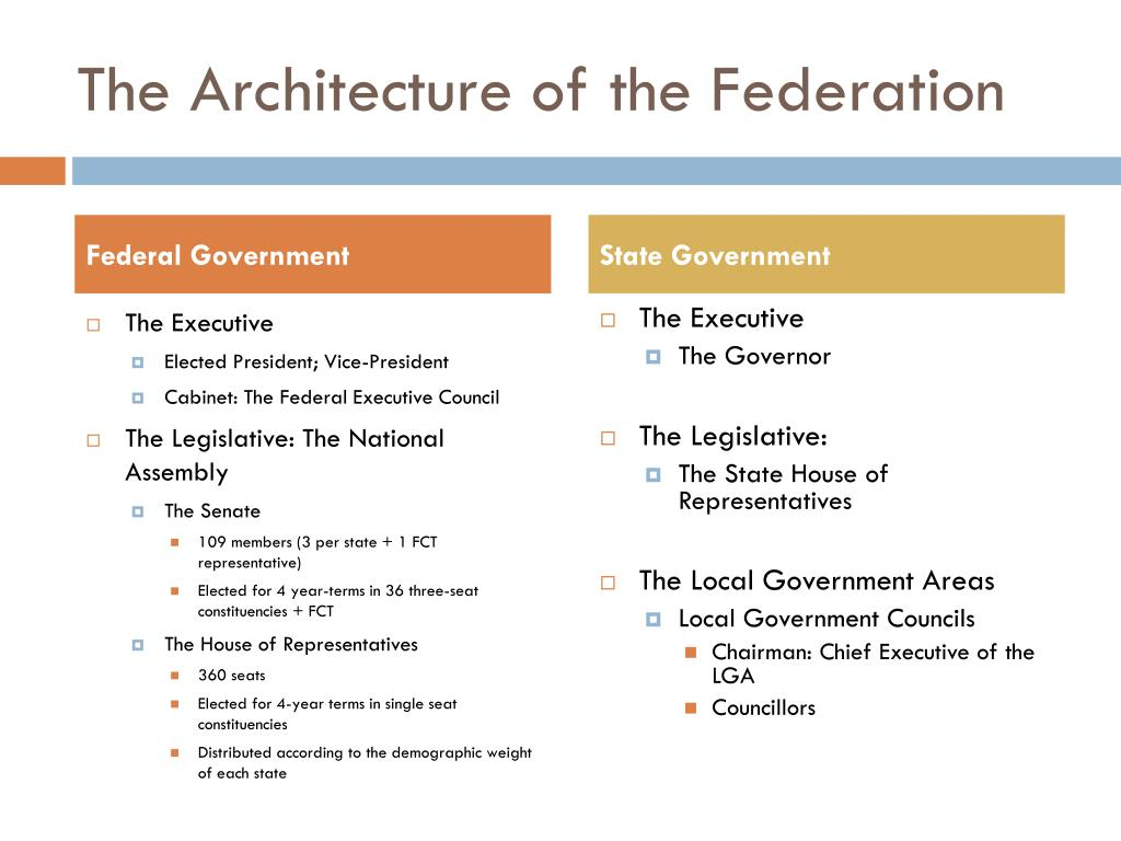 The Architecture of the Federation