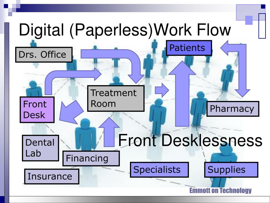 Digital (Paperless)Work Flow