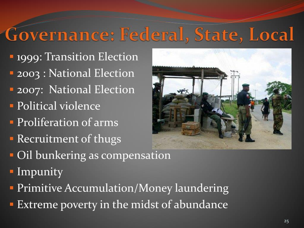 Governance: Federal, State, Local