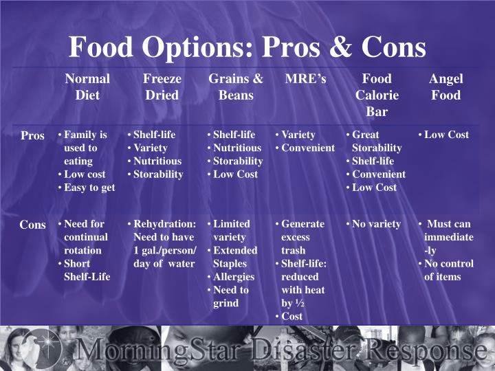 Food Options: Pros & Cons