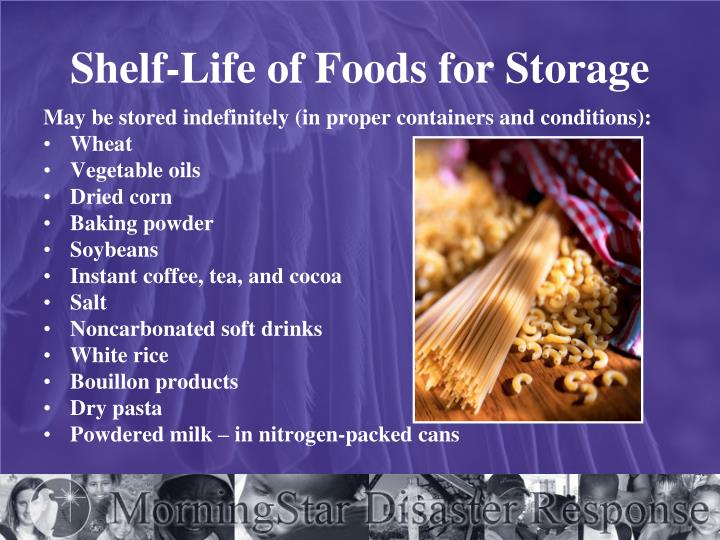 Shelf-Life of Foods for Storage
