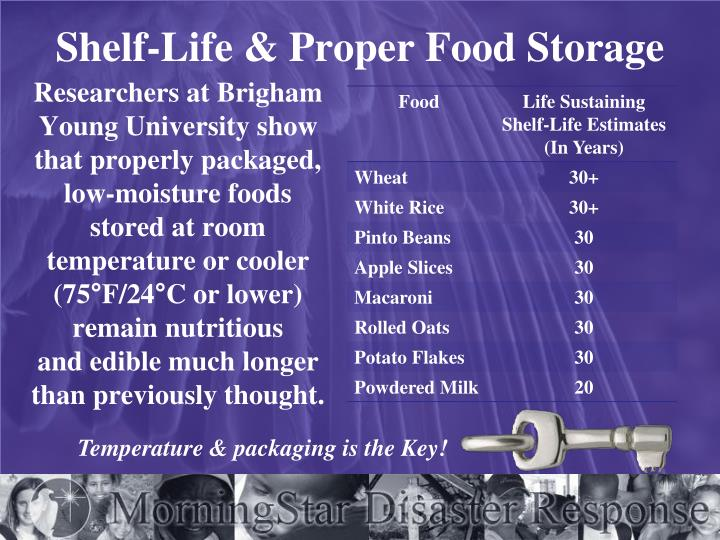 Shelf-Life & Proper Food Storage