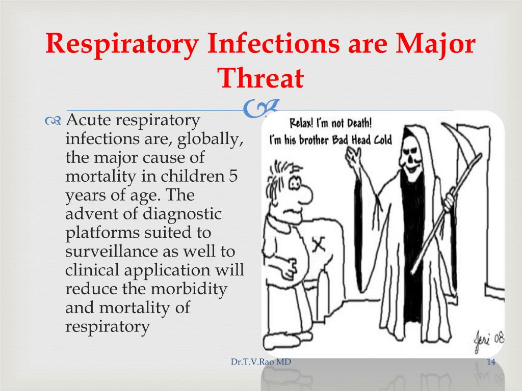 Respiratory Infections are Major Threat