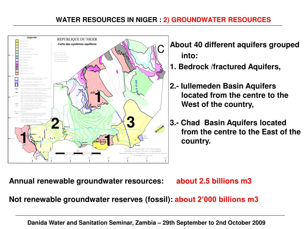 About 40 different aquifers grouped into: