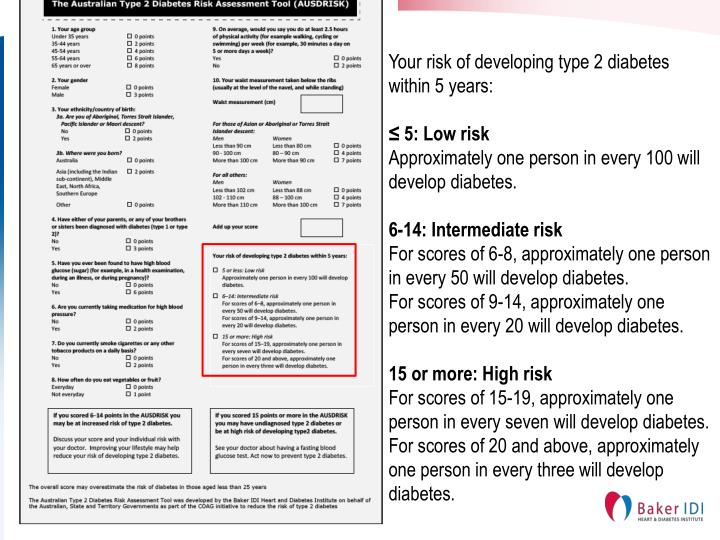 Your risk of developing type 2 diabetes