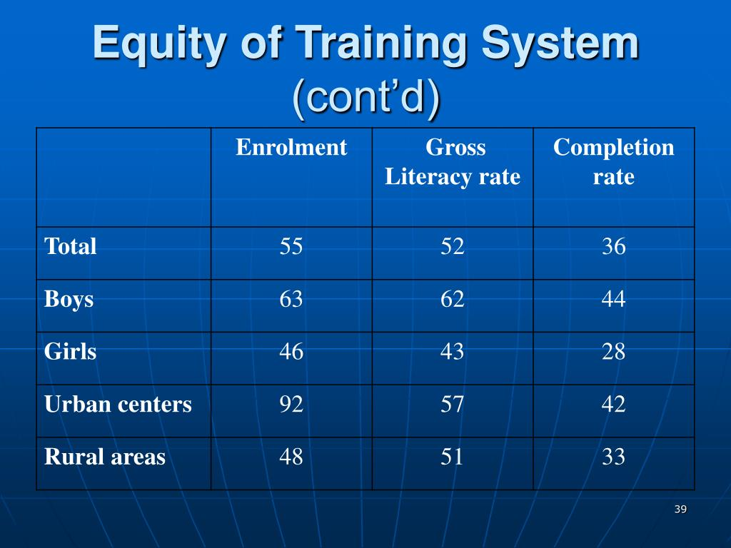 Equity of Training System