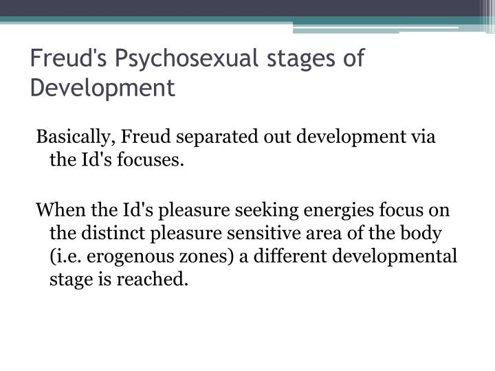 Freud's Psychosexual stages of Development