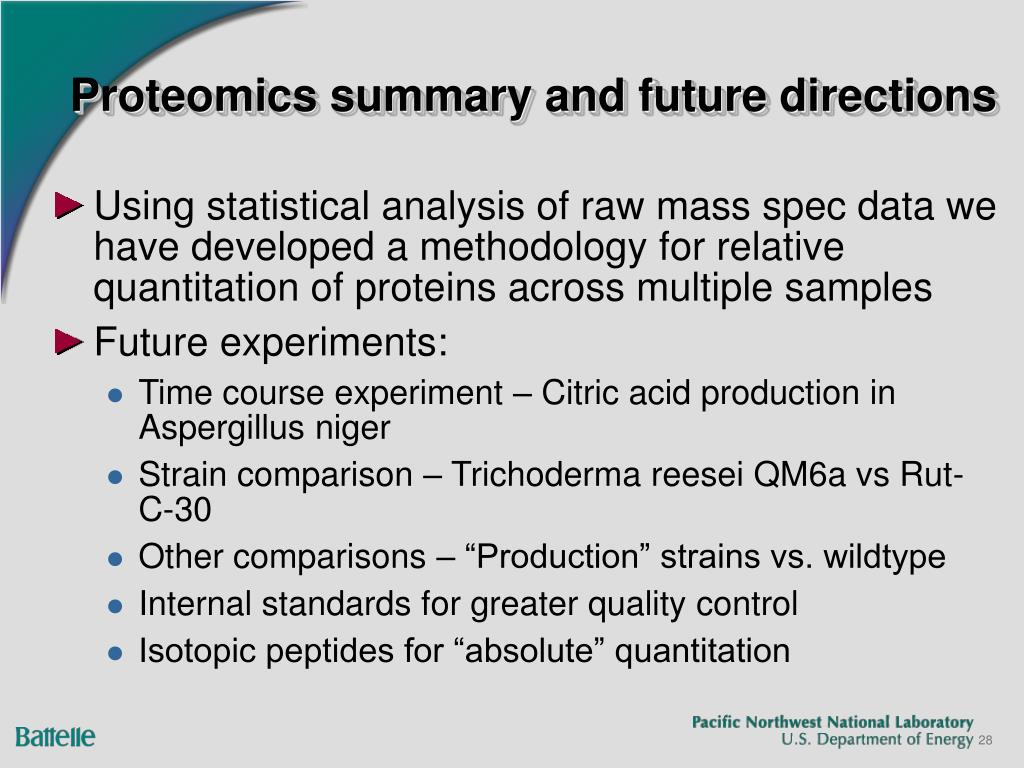 Proteomics summary and future directions