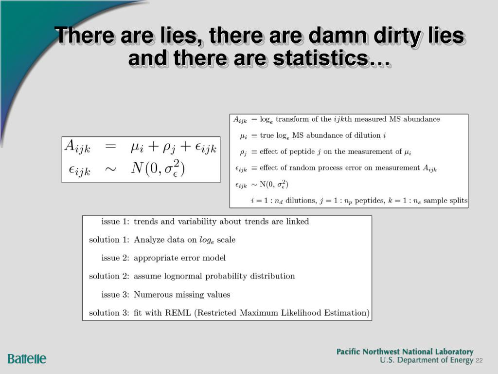 There are lies, there are damn dirty lies and there are statistics…