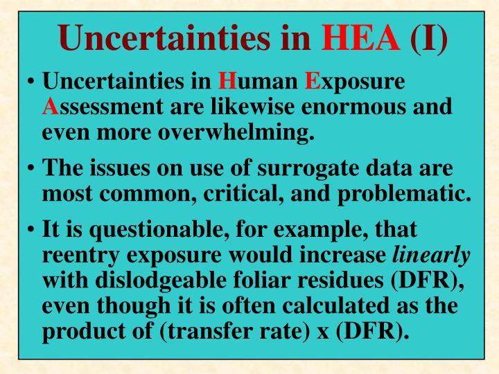 Uncertainties in
