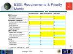 esg requirements priority matrix