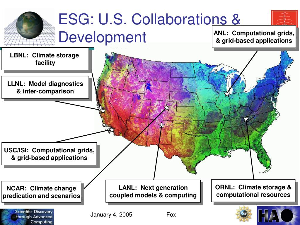 ESG: U.S. Collaborations & Development