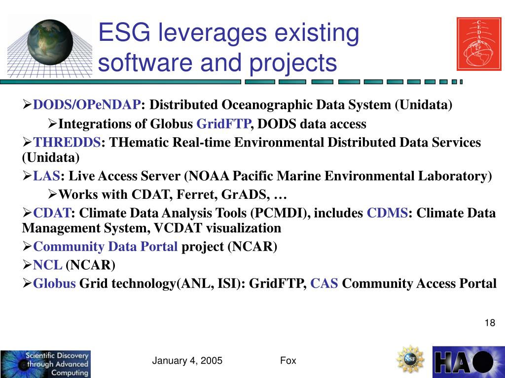 ESG leverages existing software and projects