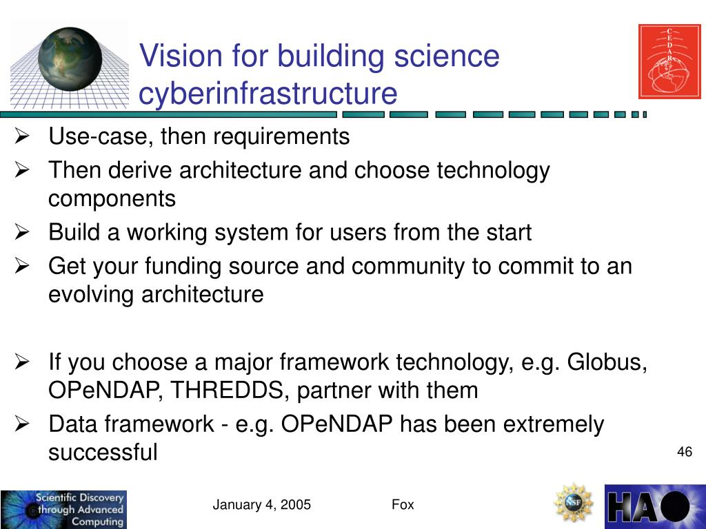 Vision for building science cyberinfrastructure