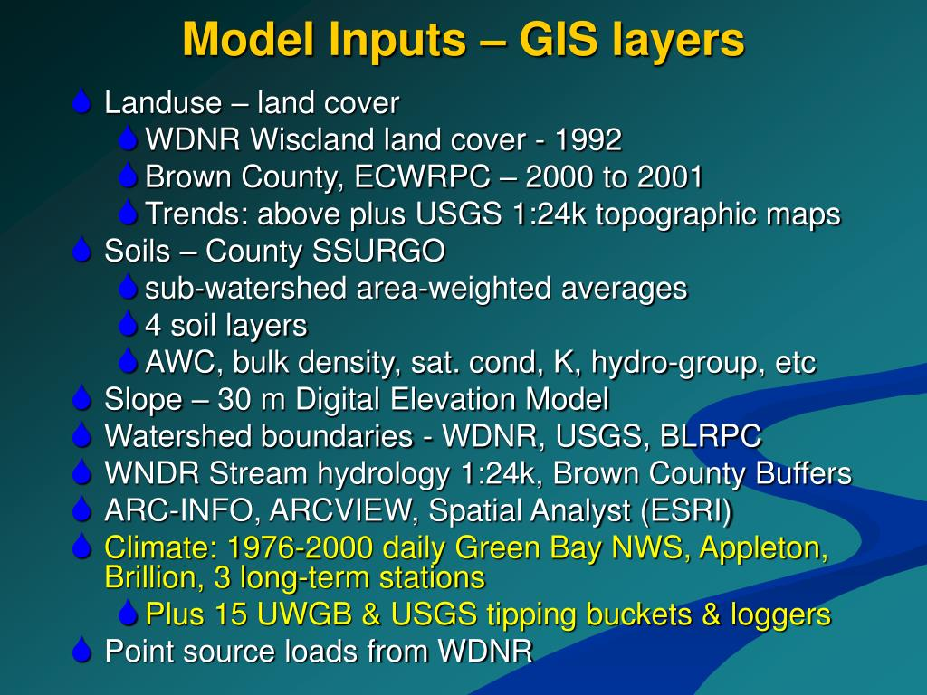 Model Inputs – GIS layers