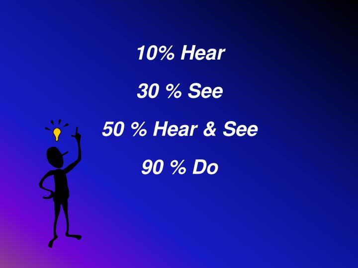 10% Hear