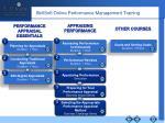 skillsoft online performance management training