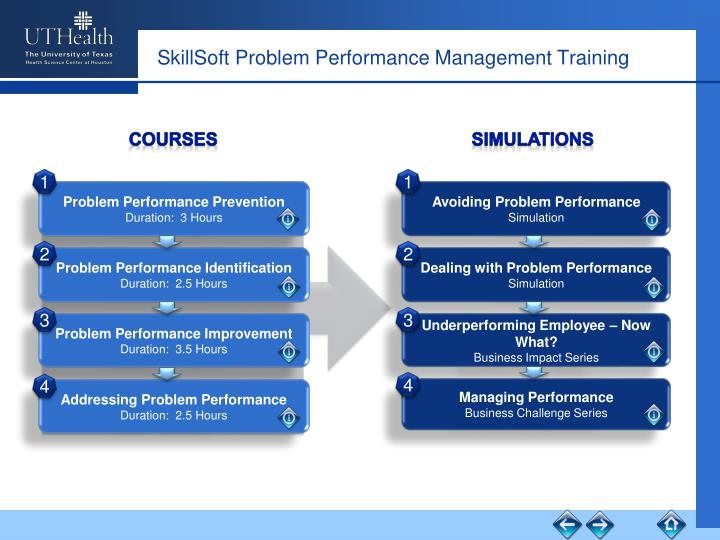 SkillSoft Problem Performance Management Training