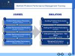 skillsoft problem performance management training