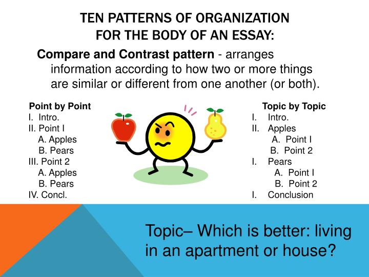 TEN PATTERNS OF ORGANIZATION