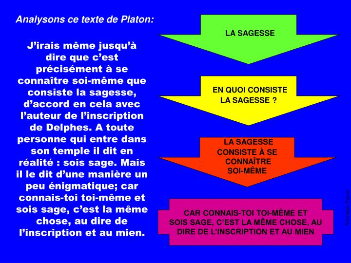 Analysons ce texte de Platon: