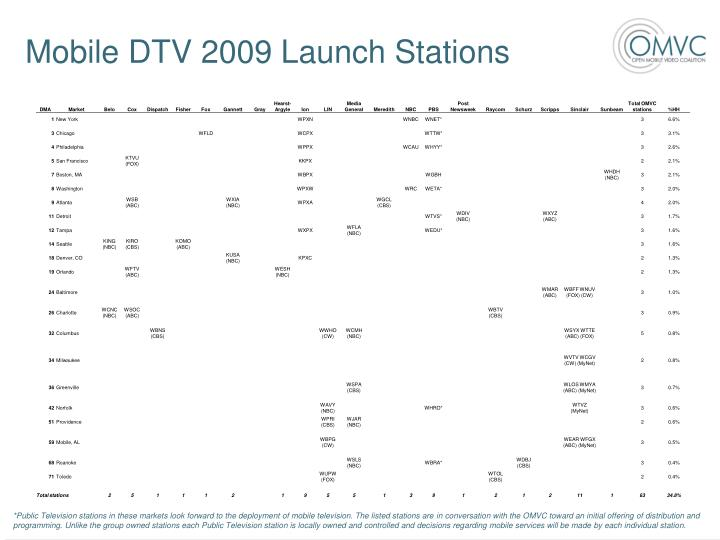 Mobile dtv 2009 launch stations