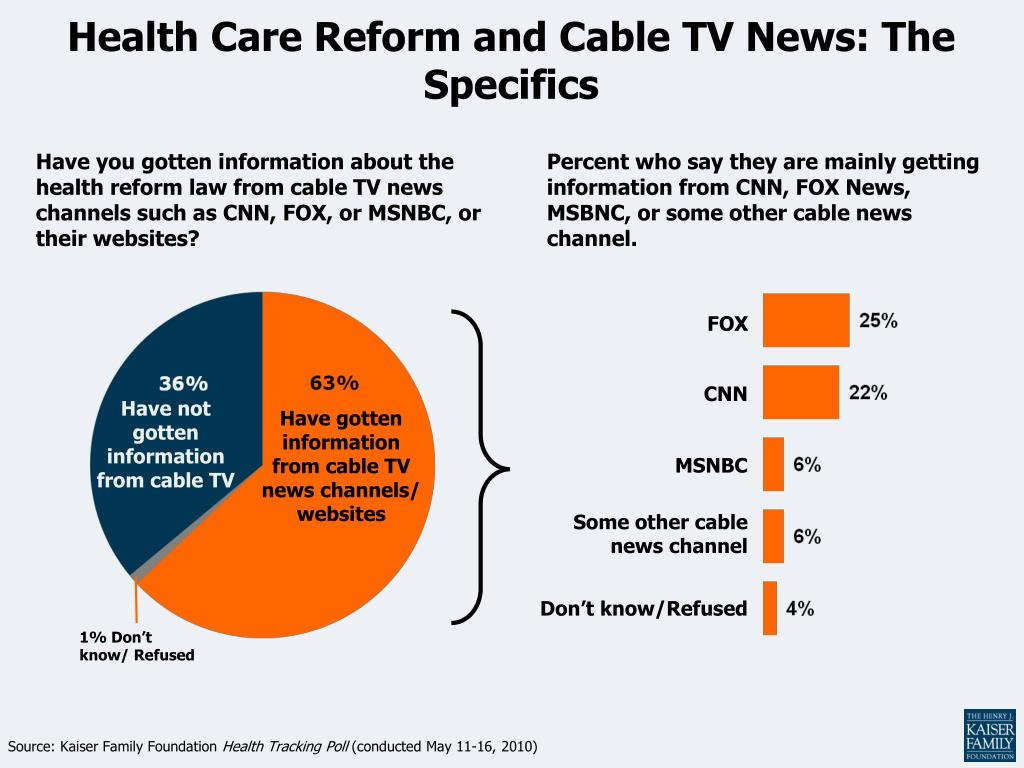 Health Care Reform and Cable TV News: The Specifics