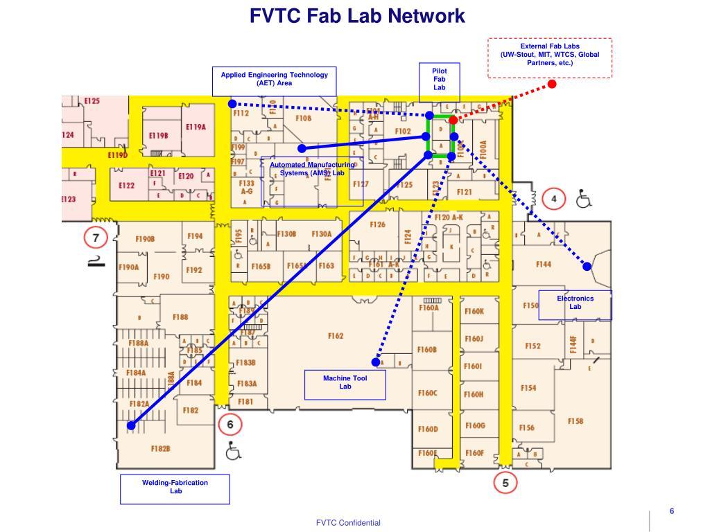 External Fab Labs