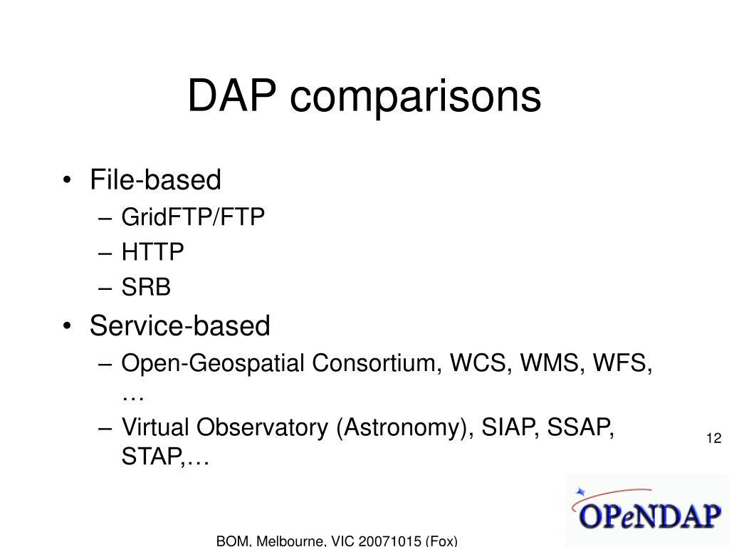 DAP comparisons