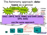 the astronomy approach data types as a service