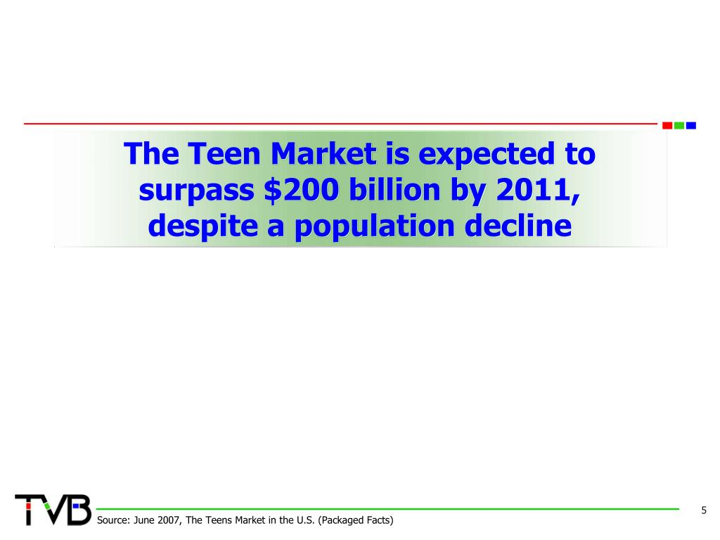 The Teen Market is expected to