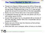 the teens market in the us continued